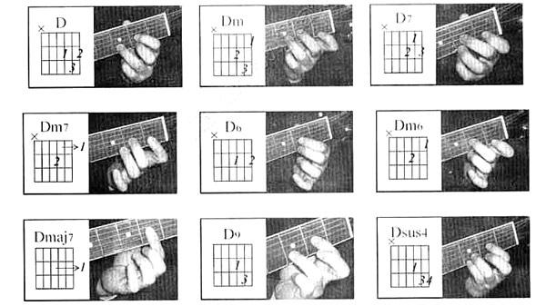 吉他和弦指法图大全图片