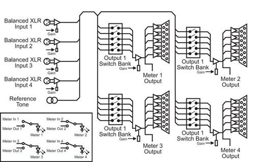 """前面板4路led电平指示灯用于指示输入及输出组的电平信号,可通过按压"""""""