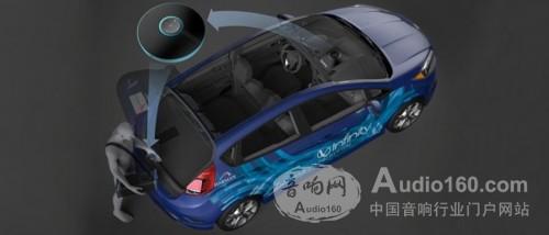 随身携带 Harman发布较新的车载音响系统
