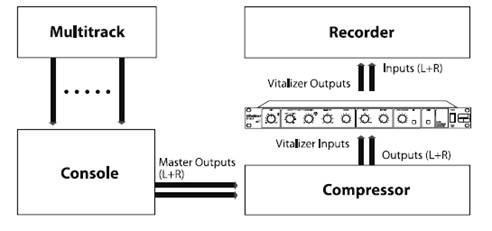 SPL Stereo Vitalizer 立体声激励器指南
