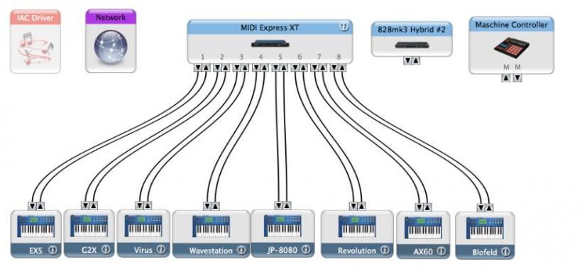 如果你对现代作曲 / 编曲感兴趣的话,请一定要了解 MIDI