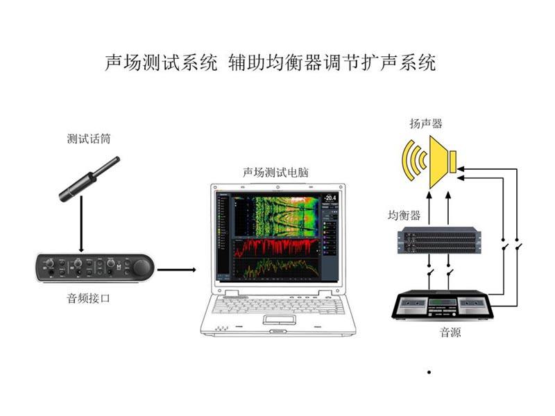 无需声卡的测试话筒、麦克风——Daytou UMM-6「小黑笔」