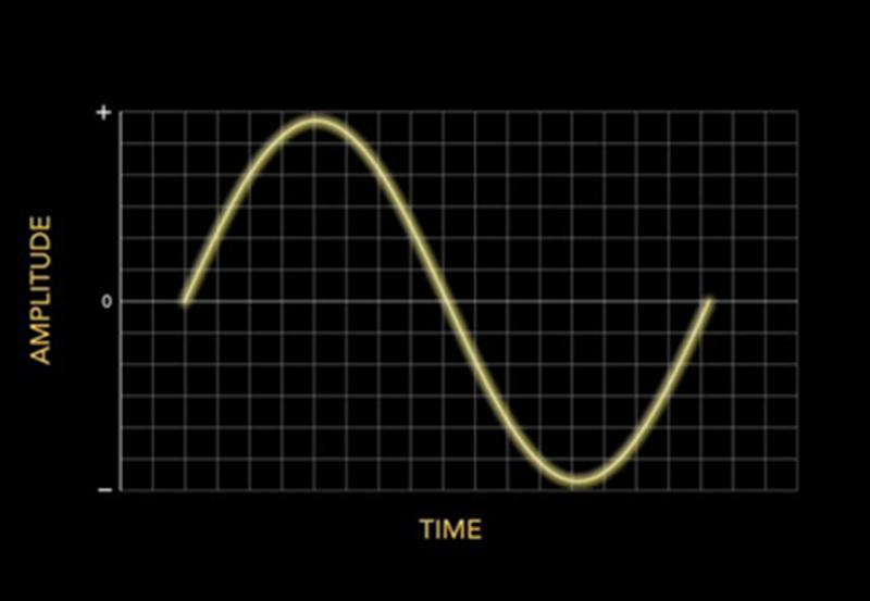 音频领域中经常提到的动态处理器,究竟是什么?