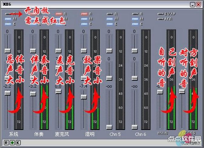 MX6調音臺使用說明_KX驅動MX6調音臺怎么用?